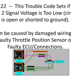 p this trouble code sets if the tps 2 signal voltage is too low circuit [ 1024 x 768 Pixel ]
