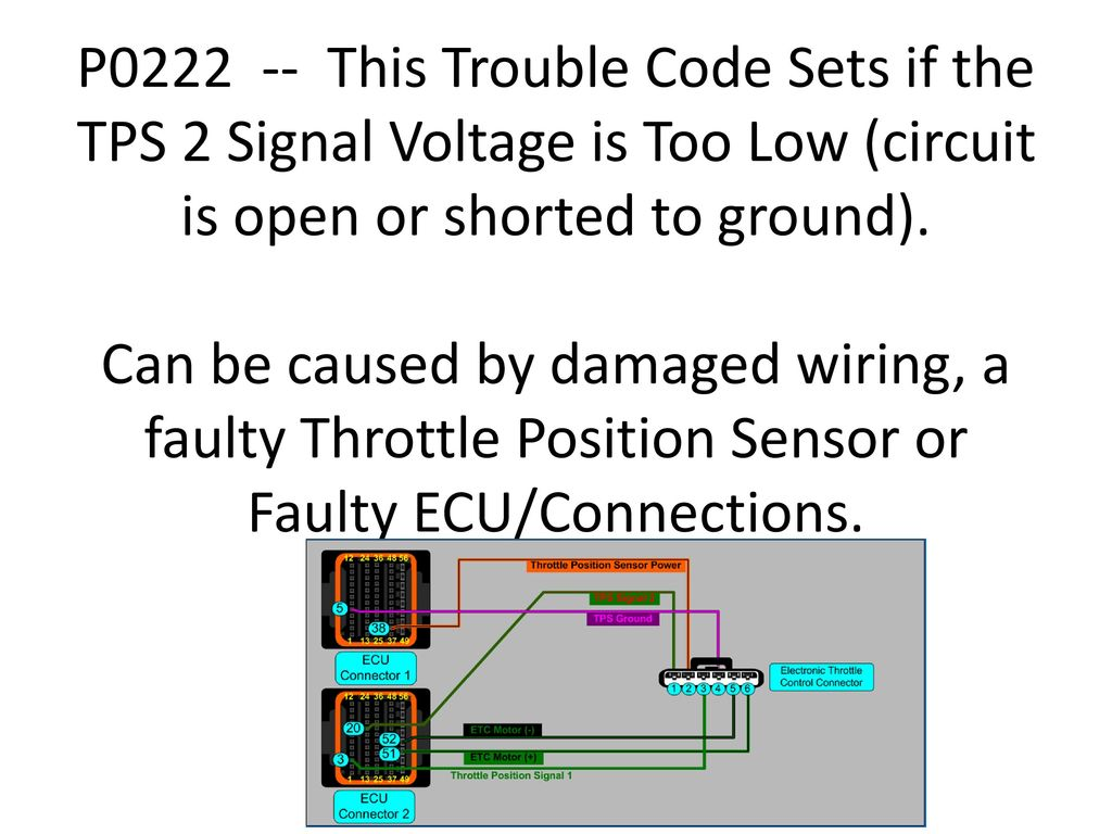 hight resolution of p this trouble code sets if the tps 2 signal voltage is too low circuit