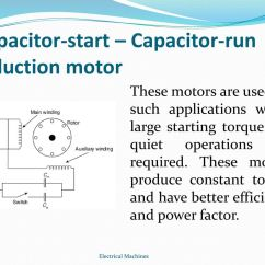 Wiring Diagram Of Capacitor Start Induction Motor How To Wire A Starter Switch And Run Impremedia