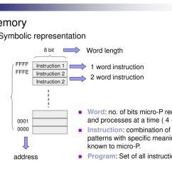 4 memory symbolic representation  [ 1024 x 768 Pixel ]