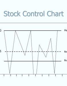 stock control chart also production planning chapter ppt download rh slideplayer