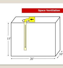 48 space ventilation 15 10 20  [ 1024 x 768 Pixel ]