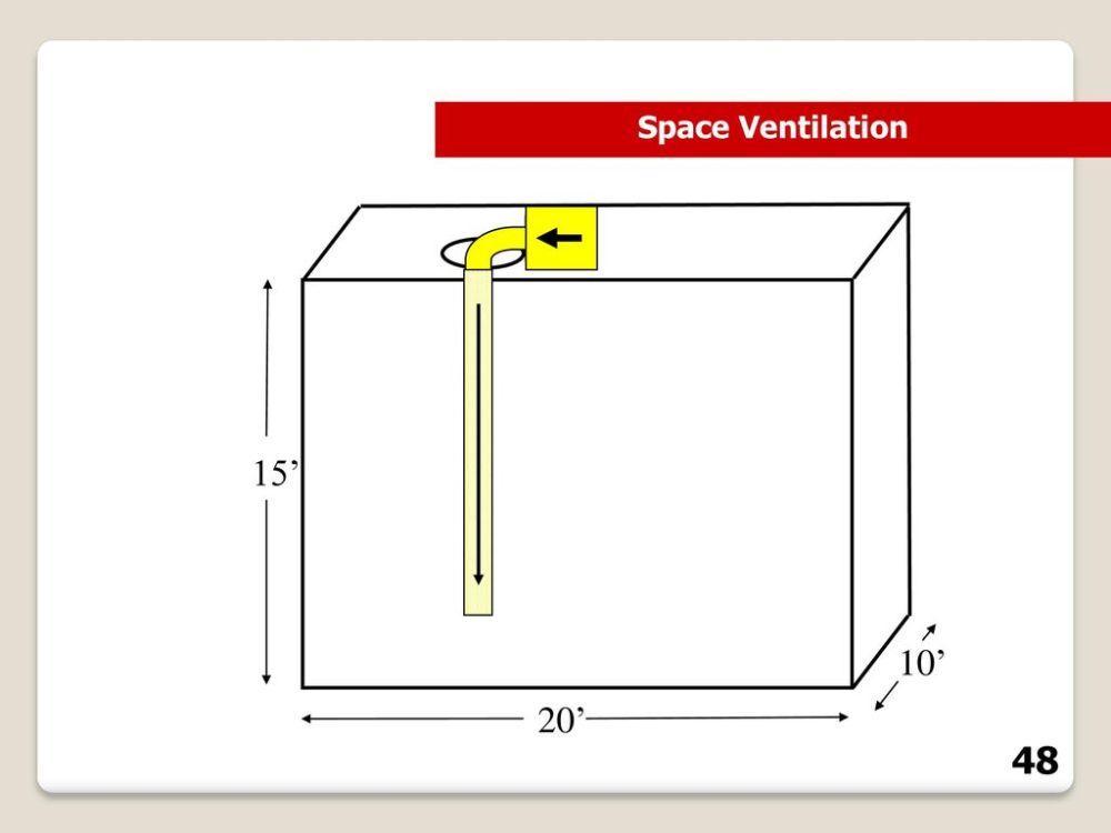medium resolution of 48 space ventilation 15 10 20