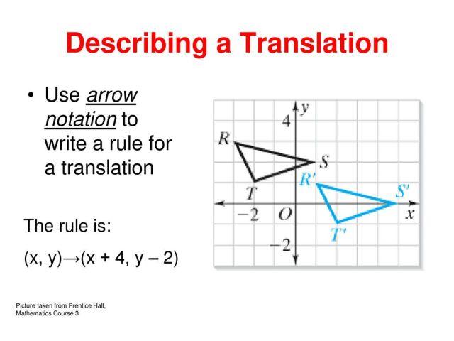 Transformations: Translation - ppt download