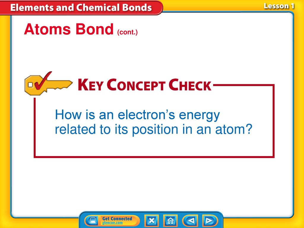 Lesson 1 Electrons And Energy Levels