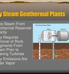 dry steam geothermal plants [ 1024 x 768 Pixel ]
