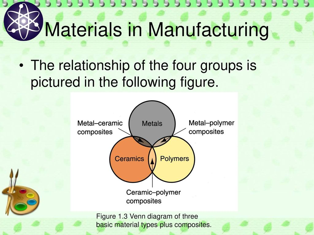 hight resolution of materials in manufacturing