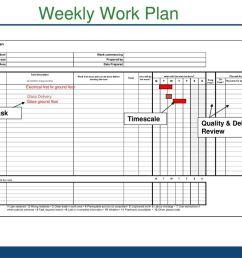 electrical quality plan wiring diagram electrical work quality plan [ 1024 x 768 Pixel ]