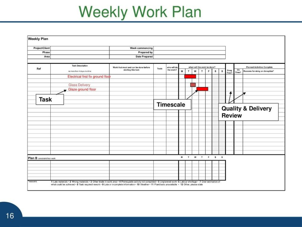 medium resolution of electrical quality plan wiring diagram electrical work quality plan