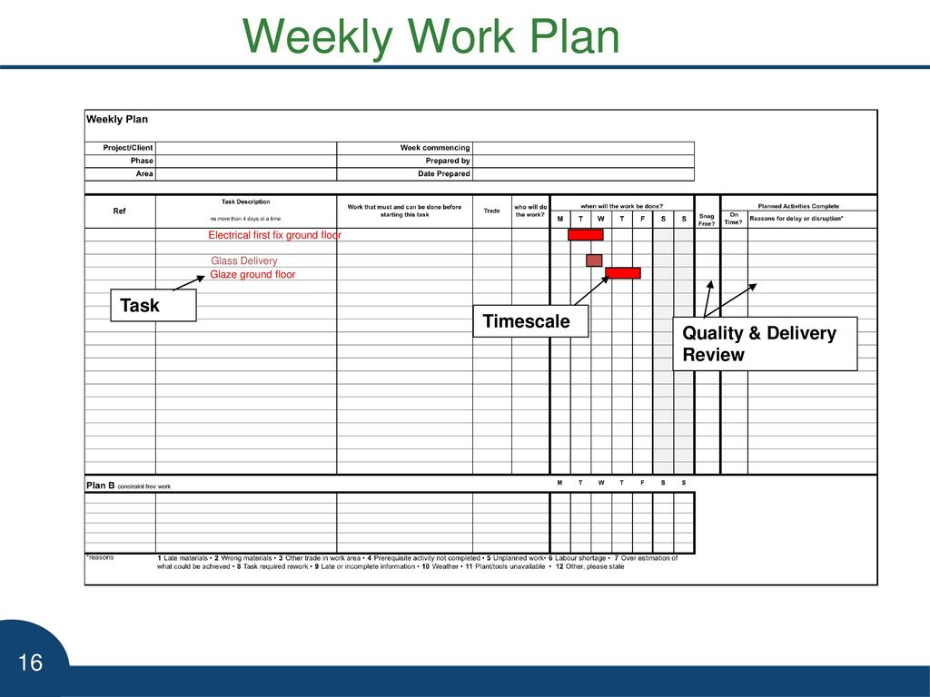 hight resolution of electrical quality plan wiring diagram electrical work quality plan