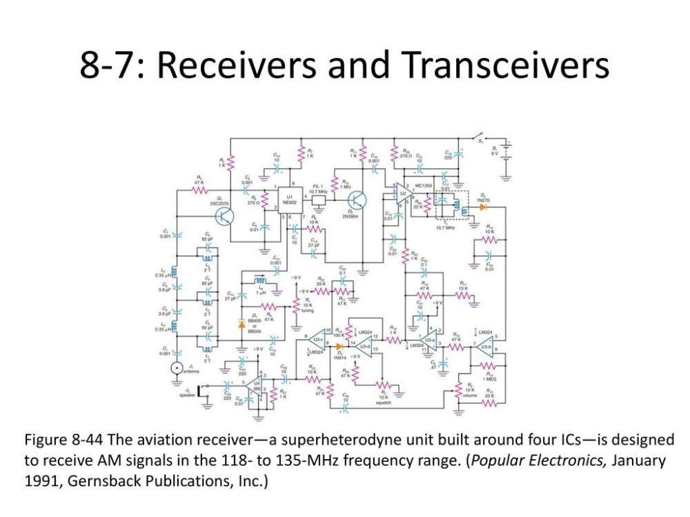 medium resolution of 76