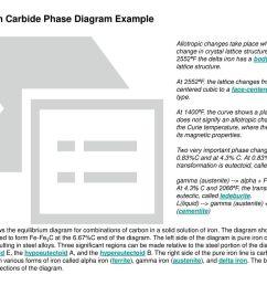 67 iron iron carbide phase diagram example [ 1024 x 768 Pixel ]