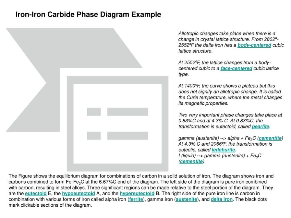 medium resolution of 67 iron iron carbide phase diagram example