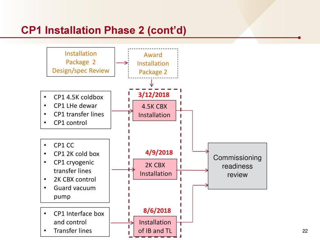 hight resolution of cp1 installation phase 2 cont d