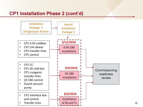 small resolution of cp1 installation phase 2 cont d