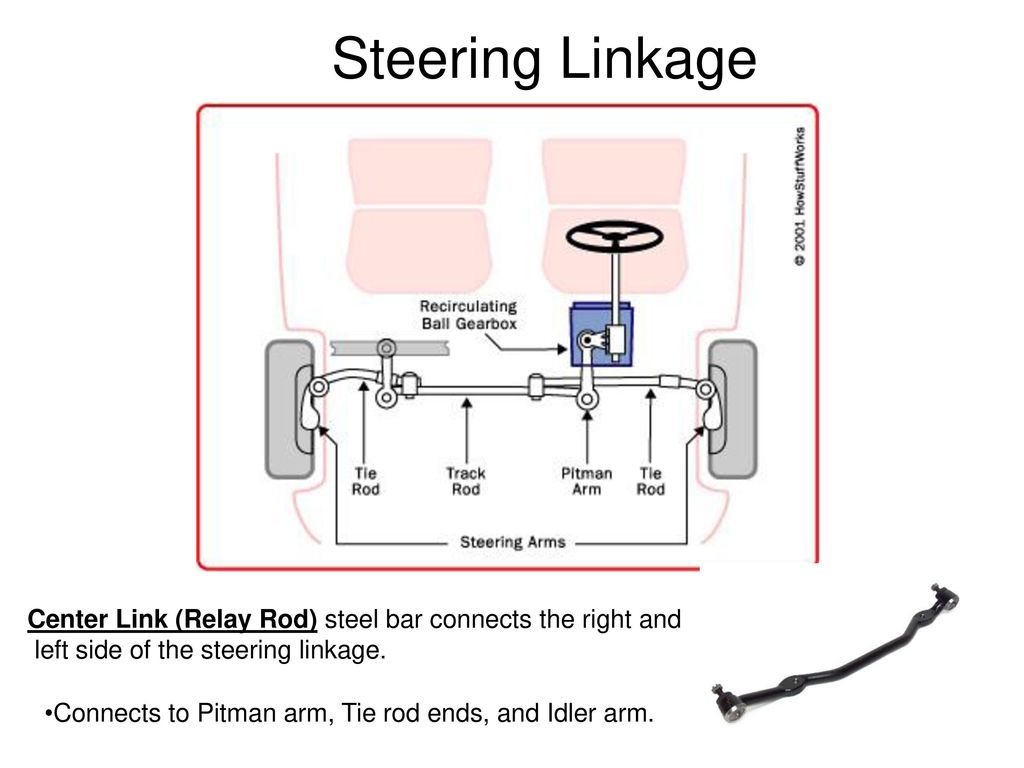 hight resolution of steering linkage center link relay rod steel bar connects the right and left
