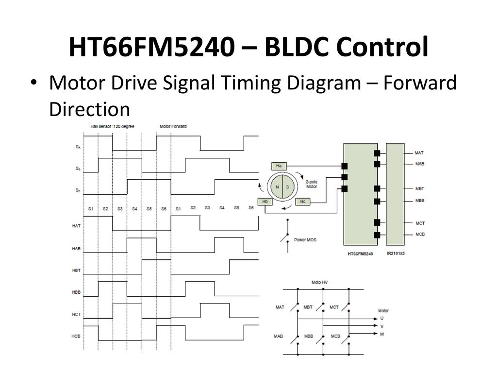 brushless motor timing diagram electrical wiring diagrams u2022 rh 45 77 189 151