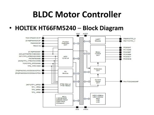 small resolution of 6 bldc motor controller holtek ht66fm5240 block diagram