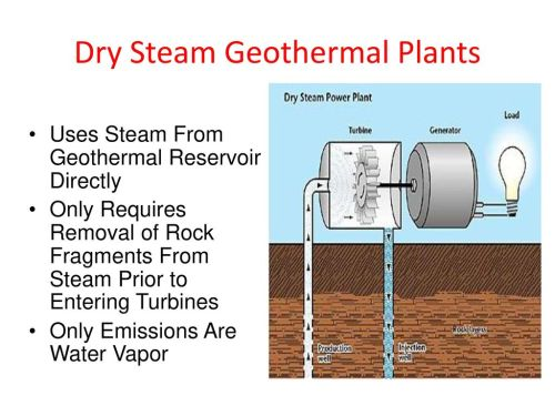 small resolution of dry steam geothermal plants