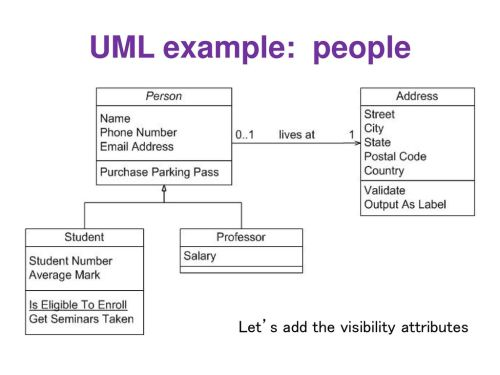small resolution of 24 class diagram