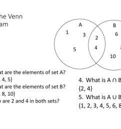 use the venn diagram 4 what is a b 2 4  [ 1024 x 768 Pixel ]