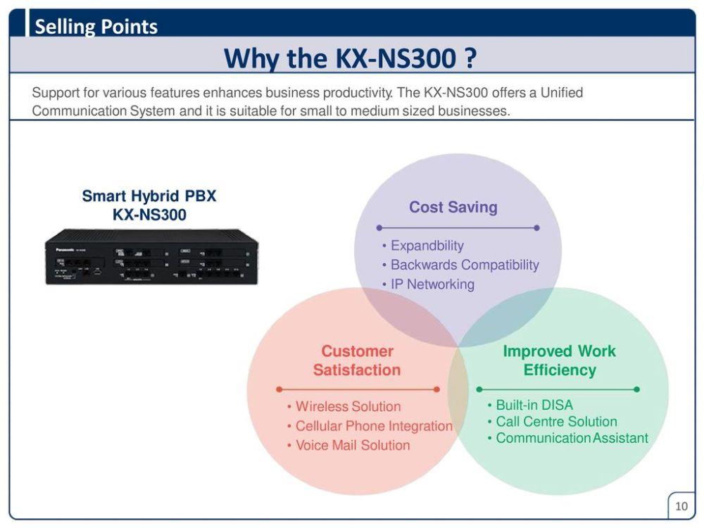 medium resolution of why the kx ns300 selling points smart hybrid pbx kx ns300