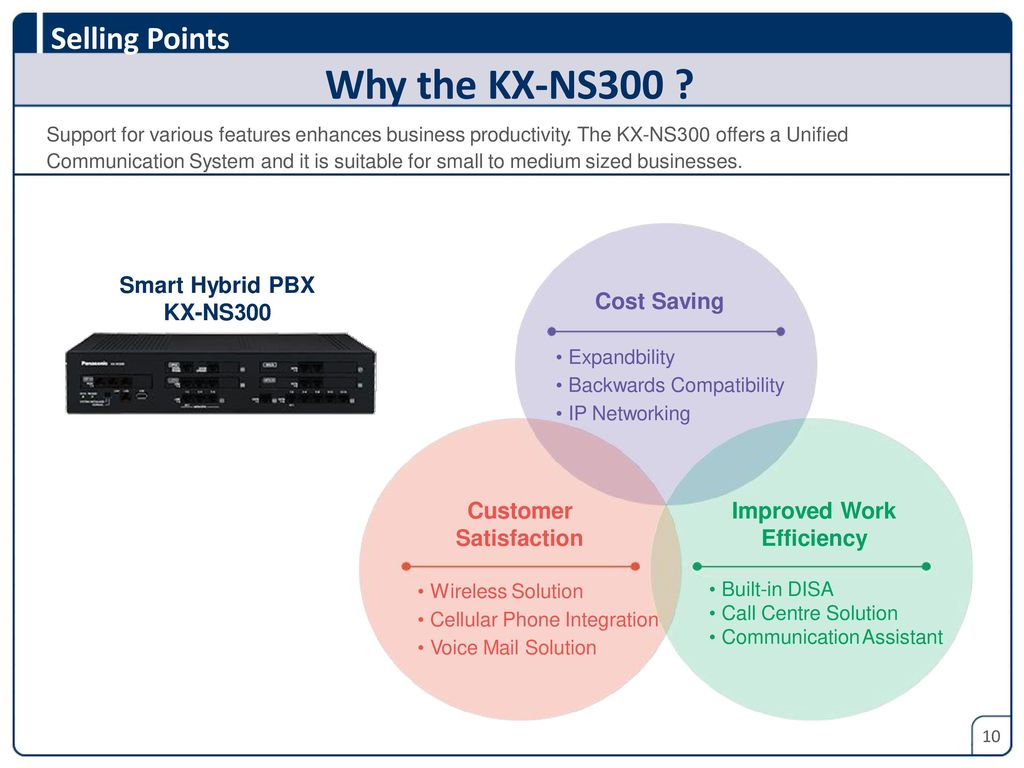 hight resolution of why the kx ns300 selling points smart hybrid pbx kx ns300
