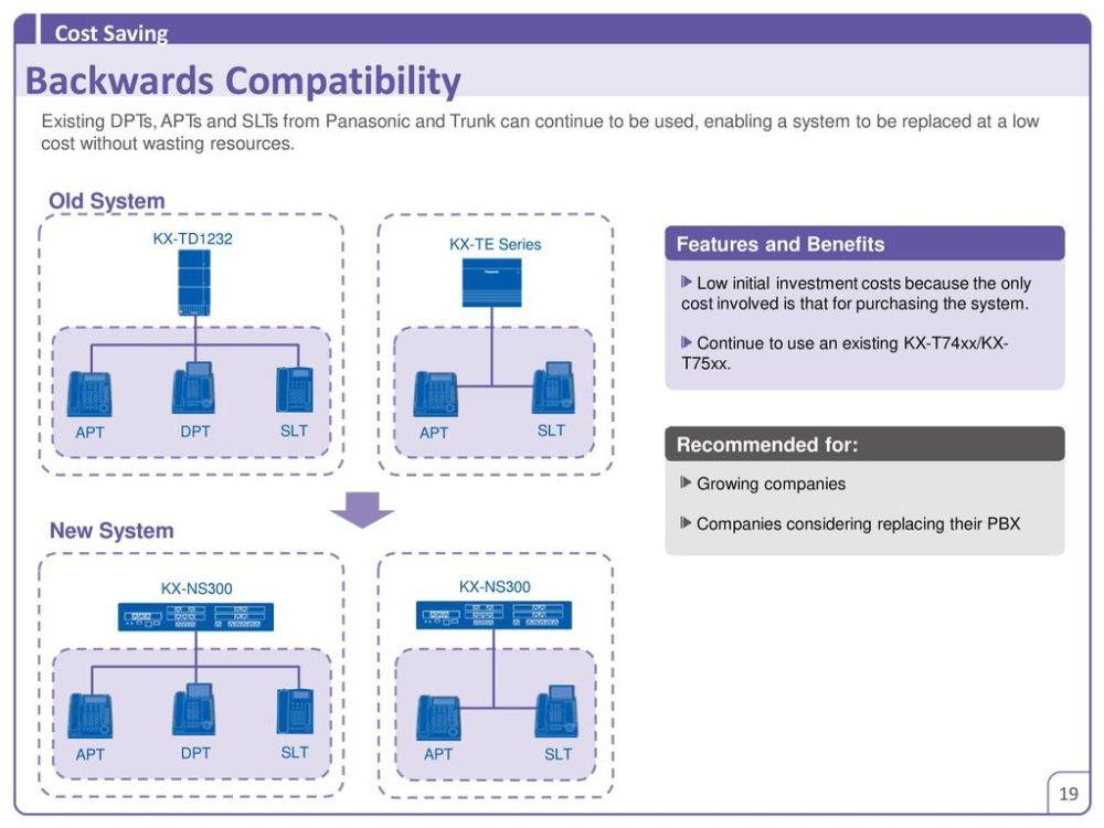 medium resolution of 13 backwards compatibility