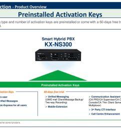 4 preinstalled activation keys [ 1024 x 768 Pixel ]