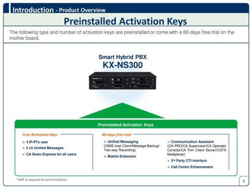 small resolution of 4 preinstalled activation keys