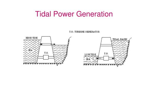 small resolution of 72 tidal power generation
