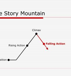 10 the story mountain climax falling action rising action exposition [ 1024 x 768 Pixel ]