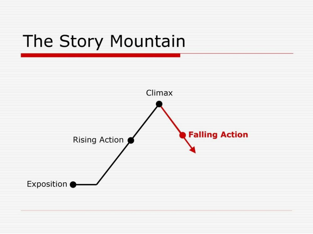 medium resolution of 10 the story mountain climax falling action rising action exposition
