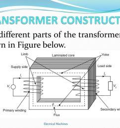 single phase diagram ppt wiring diagram name single phase diagram ppt [ 1024 x 768 Pixel ]