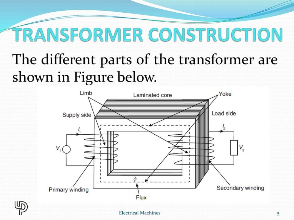 medium resolution of single phase diagram ppt wiring diagram name single phase diagram ppt