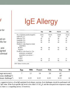 ige allergy also testing and other hocus pocus ppt download rh slideplayer