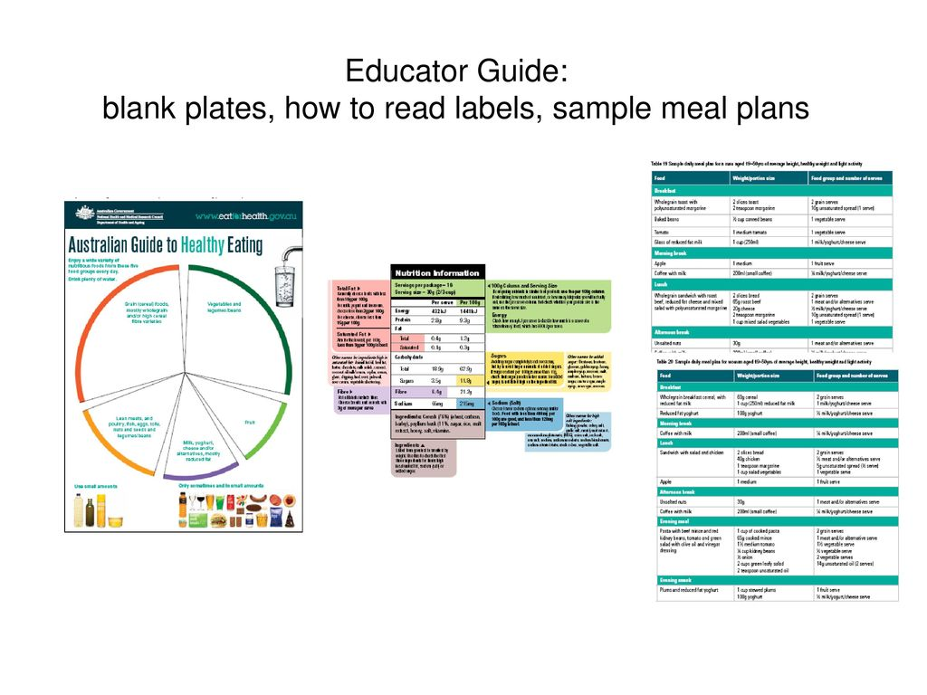 37 Educator Guide: Blank Plates, How To Read Labels, Sample Meal Plans