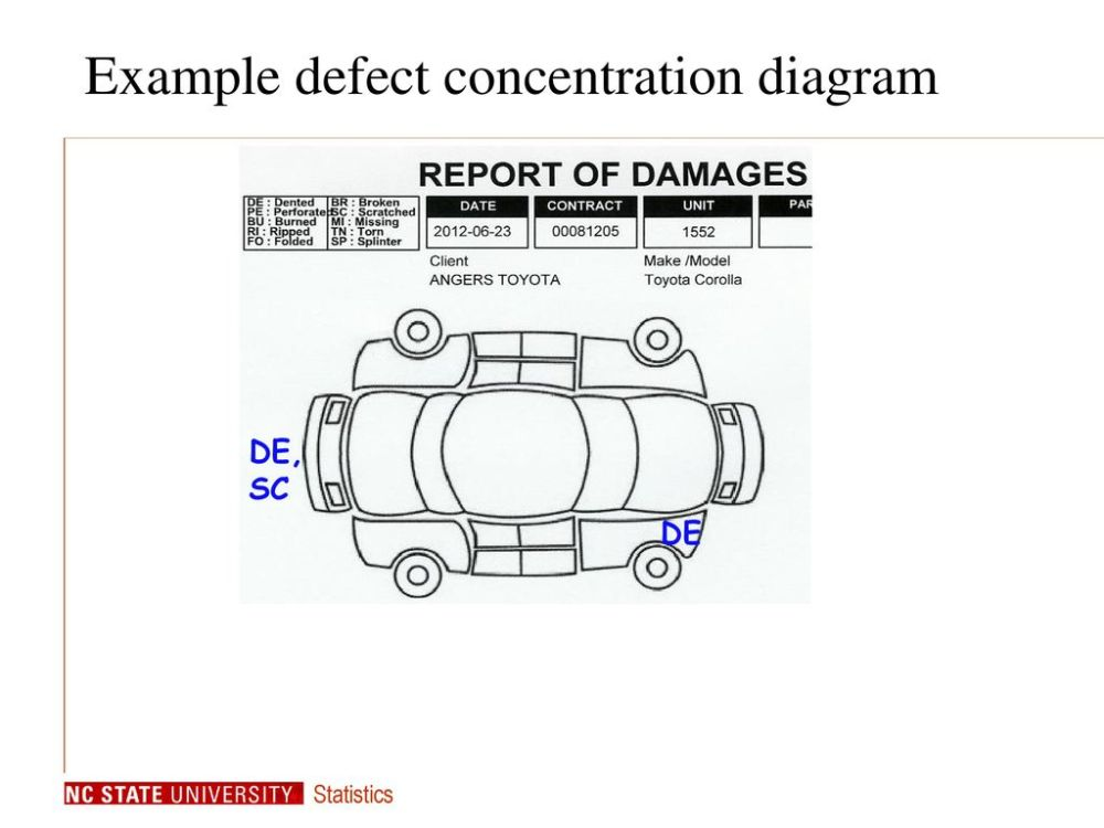 medium resolution of example defect concentration diagram
