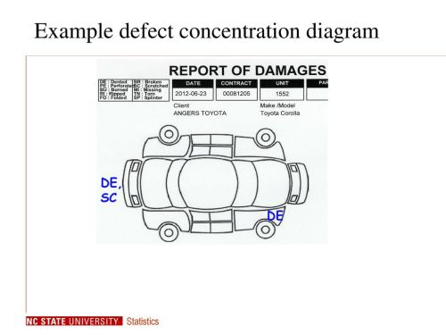 small resolution of example defect concentration diagram