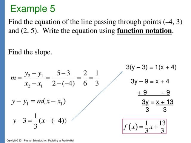 Chapter 15 Graphs and Functions ppt download
