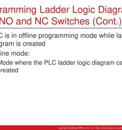 programming ladder logic diagrams with no and nc switches cont  [ 1024 x 768 Pixel ]