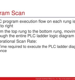 program scan plc program execution flow on each rung is from left to right  [ 1024 x 768 Pixel ]
