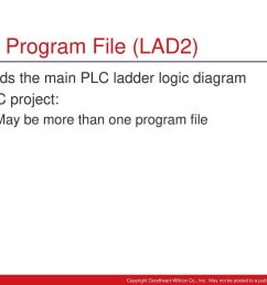 24 main program file lad2 holds the main plc ladder logic diagram  [ 1024 x 768 Pixel ]