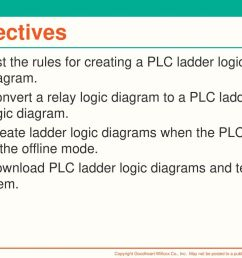 objectives list the rules for creating a plc ladder logic diagram  [ 1024 x 768 Pixel ]