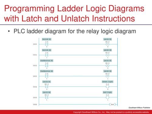 small resolution of programming ladder logic diagrams with latch and unlatch instructions