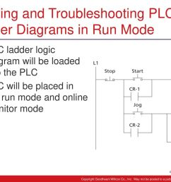 loading and troubleshooting plc ladder diagrams in run mode [ 1024 x 768 Pixel ]