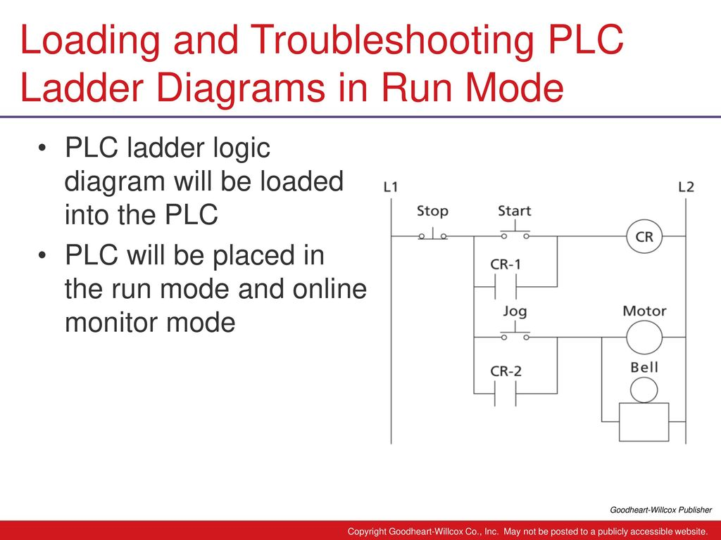 hight resolution of loading and troubleshooting plc ladder diagrams in run mode