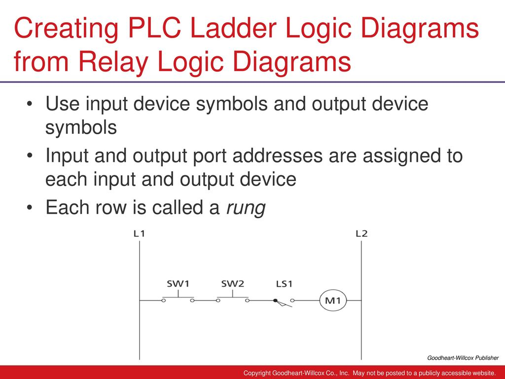 hight resolution of creating plc ladder logic diagrams from relay logic diagrams