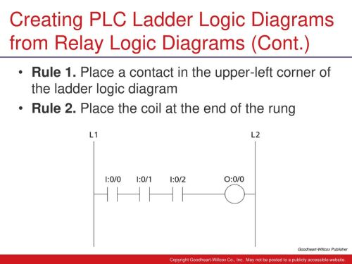 small resolution of creating plc ladder logic diagrams from relay logic diagrams cont