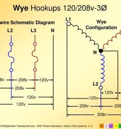wye hookups 120 208v 3 l1 l3 wye 4 wire schematic diagram [ 1024 x 768 Pixel ]